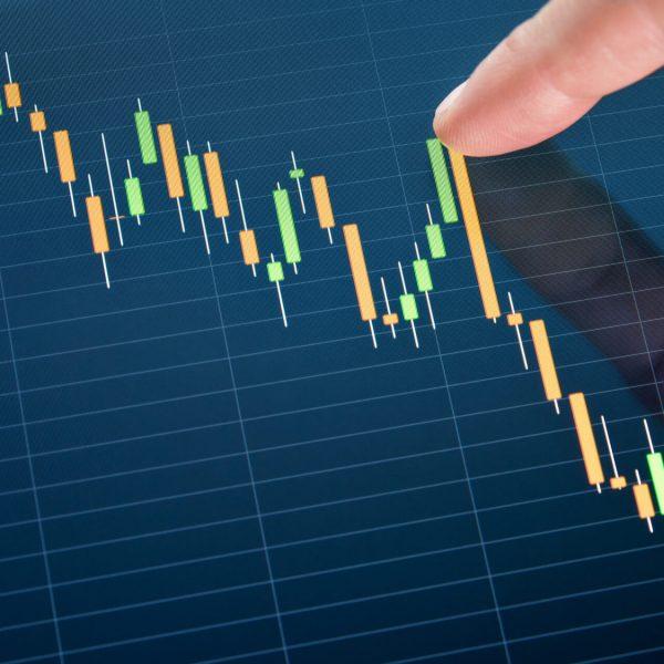 stop loss graphs